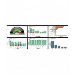 DCIM SOFTWARE AND HARDWARE PIM-DASHBOARD-L